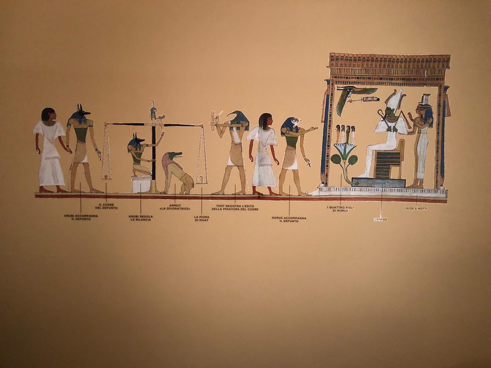 Il cielo di Nut, Egitto Divino
